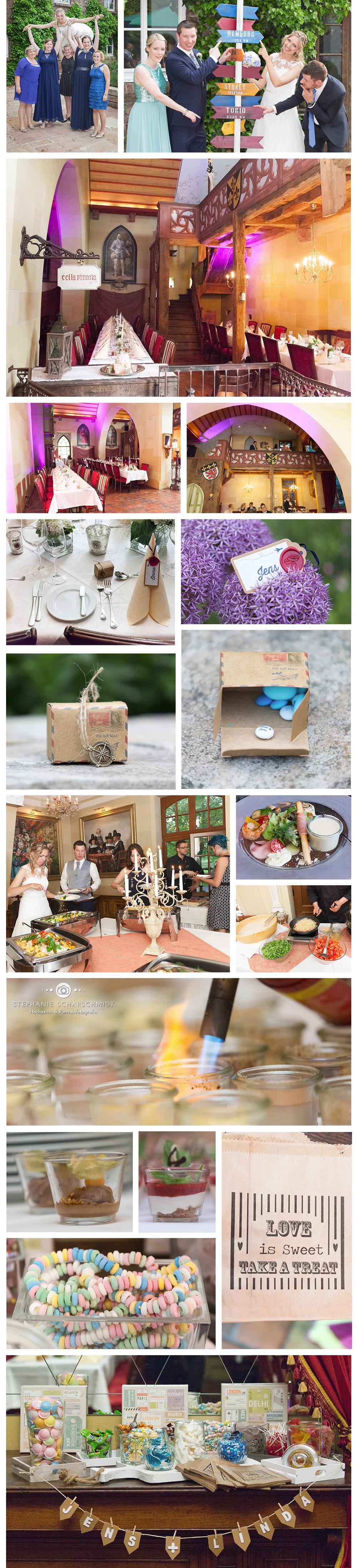 Hochzeitsdekoration-Thema-Reisen